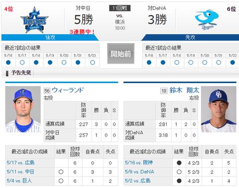 【実況・雑談用】 5/24 中日 vs DeNA(横浜)18:00開始