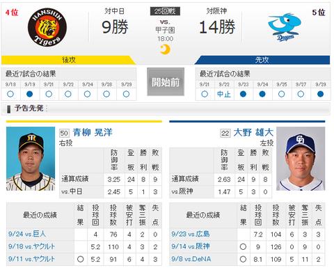 【ドラゴンズ実況】 9/30 中日 vs 阪神(甲子園)18:00開始