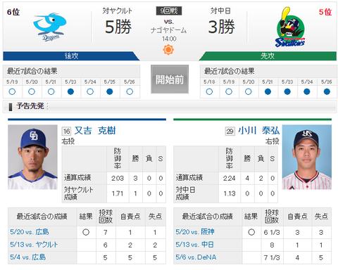 【実況・雑談用】 5/27 中日 vs ヤクルト(ナゴヤドーム)14:00開始