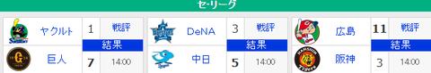 【6/23順位スレ】 広====//-巨=-中横-神ヤ