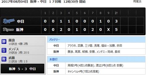 中日・高橋周平さん、1軍レベルの投手からホームランを打つ
