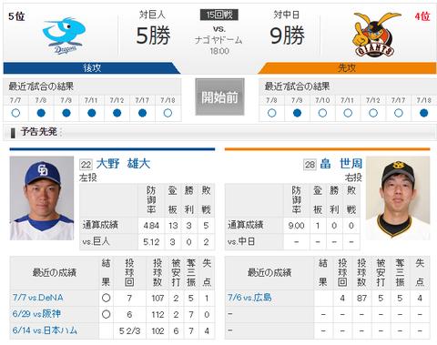 【実況・雑談用】 7/19 中日 vs 巨人(ナゴヤドーム)18:00開始