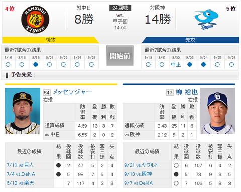 【ドラゴンズ実況】 9/29 中日 vs 阪神(甲子園)14:00開始