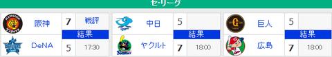【7/21順位スレ】 広=======/巨/==-横ヤ-神=-中