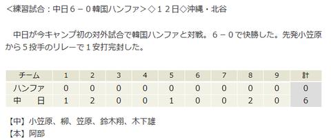 【試合結果】 練習試合 中日6-0 ハンファ  ドラゴンズ1安打完封リレーで快勝!