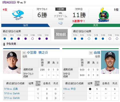 【実況・雑談用】 7/24 中日 vs ヤクルト(ナゴヤドーム)14:00開始