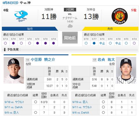 【実況・雑談用】 9/25 中日 vs 阪神(ナゴヤドーム)14:00開始