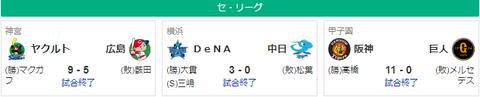 【8/6セ順位スレ】巨====De=ヤ-//-神==広==中