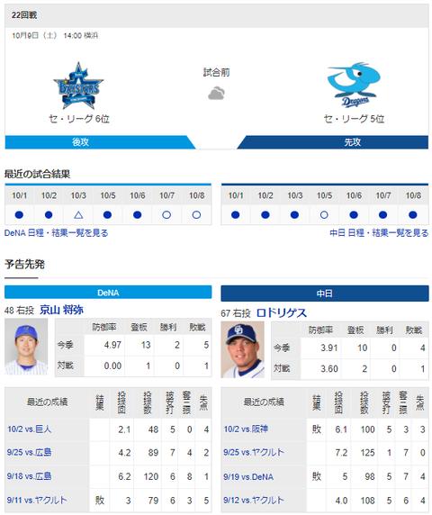 【ドラゴンズ実況】 10/9 中日 vs DeNA(横浜)14:00開始