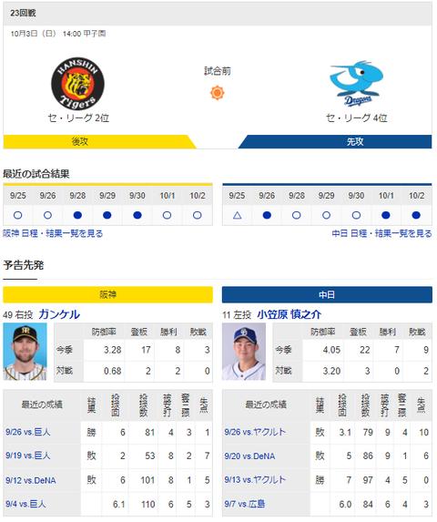 【ドラゴンズ実況】 10/3 中日 vs 阪神(甲子園)14:00開始