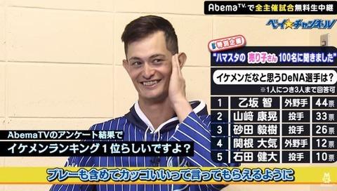 イケメンの現役プロやきう選手で打線組んだwwwwwwwwww