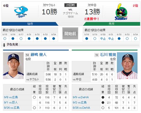 【実況・雑談】 9/25 中日 vs ヤクルト(ナゴヤドーム)18:00開始