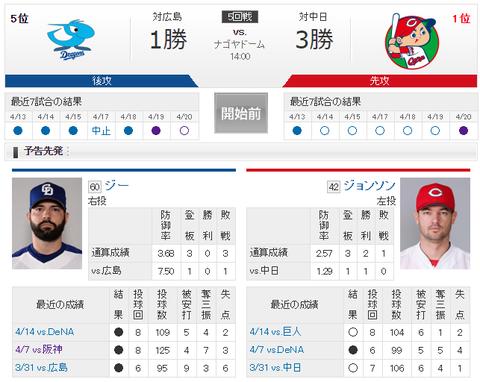 【実況・雑談】 4/21 中日 vs 広島(ナゴヤドーム)14:00開始