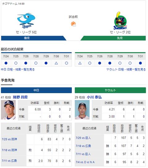 【実況・雑談】 8/1 中日vsヤクルト(ナゴヤドーム)14:00開始