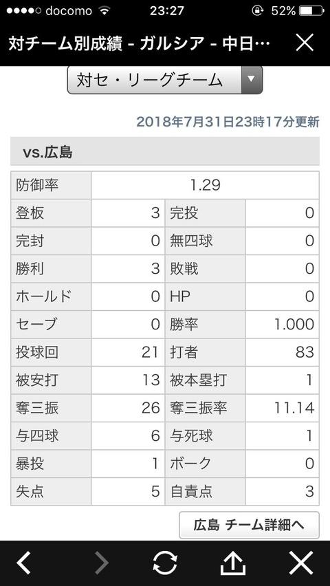 オネルキ・ガルシア(29) 18試合112.2回11勝5敗 2.48