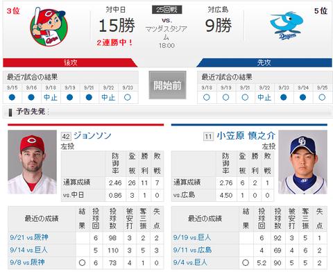 【ドラゴンズ実況】 9/27 中日 vs 広島(マツダスタジアム)18:00開始
