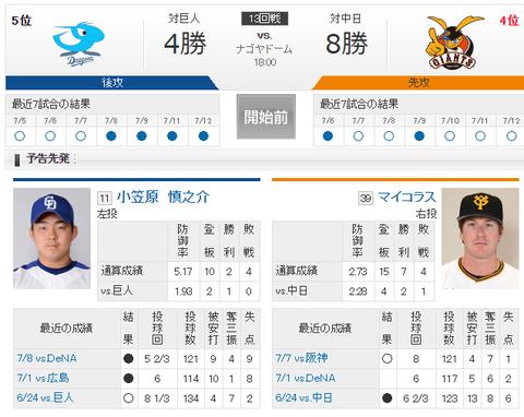 【実況・雑談用】 7/17 中日 vs 巨人(ナゴヤドーム)18:00開始