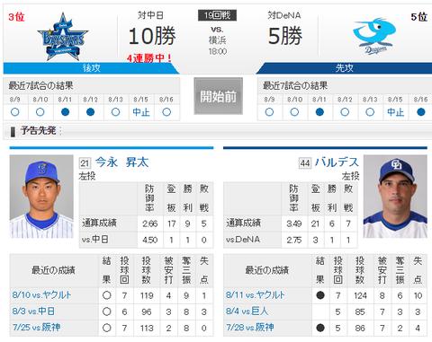 【実況・雑談用】 8/17 中日 vs DeNA(横浜)18:00開始