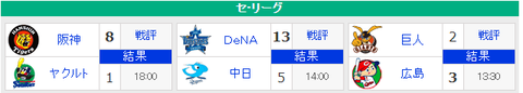 【9/23順位スレ】広-∬-神-----------横---巨-//-∬-中-∬-ヤ