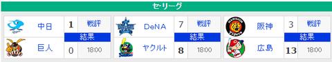 【6/23順位スレ】 広====神====-//=-横==中-巨==-ヤ