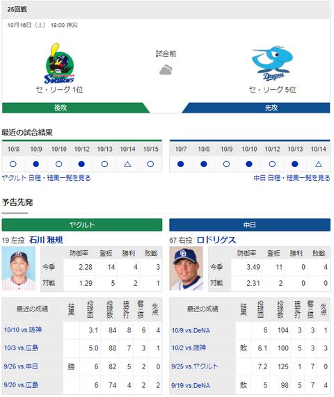 【ドラゴンズ実況】 10/16 中日 vs ヤクルト(神宮)18:00開始