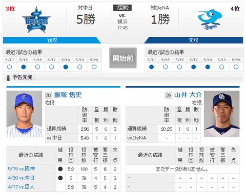 【実況・雑談】 5/22 中日 vs DeNA(横浜)17:45開始