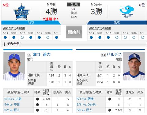 【実況・雑談用】 5/23 中日 vs DeNA(横浜)18:00開始