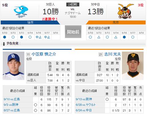 【実況・雑談用】 9/19 中日 vs 巨人(ナゴヤドーム)18:00開始