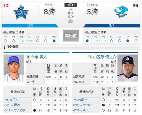 【実況・雑談】 7/11 中日 vs DeNA(横浜)18:00開始