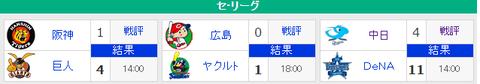 【4/22順位スレ】 広-巨=神=/-横=-ヤ=中
