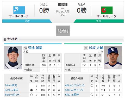 【実況・雑談用】 7/13 オールスターゲーム第1戦(京セラD)19:00開始