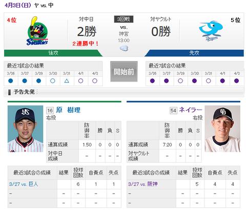 【実況・雑談用】 4/3 中日 vs ヤクルト(神宮)13:00開始