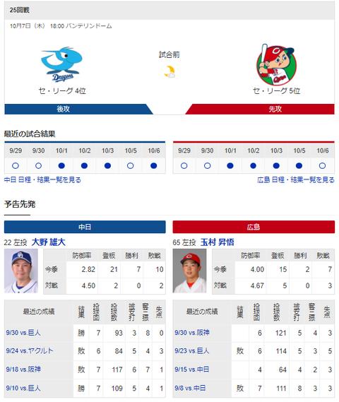 【ドラゴンズ実況】 10/7 中日 vs 広島(バンテリンドーム)18:00開始