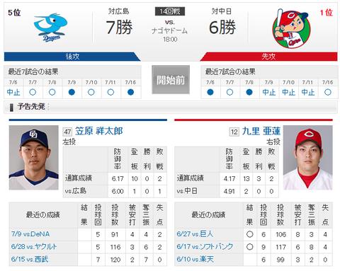 【実況・雑談】 7/17 中日 vs 広島(ナゴヤドーム)18:00開始