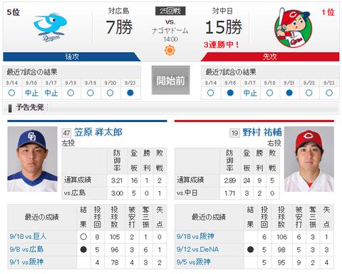 【実況・雑談用】 9/24 中日 vs 広島(ナゴヤドーム)14:00開始