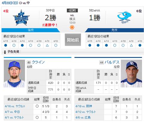 【実況・雑談用】 4/23 中日 vs DeNA(横浜)13:00開始