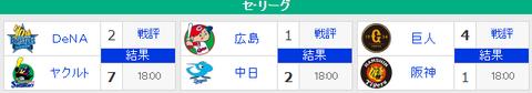 【7/10順位スレ】巨-========//=阪De-=広-中====ヤ【前半戦終了】