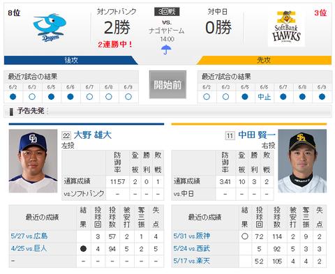 【実況・雑談】 6/10 中日 vs ソフトバンク(ナゴヤドーム)14:00開始