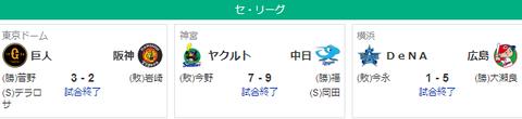【6/19順位スレ】 巨広中‐//‐神横ヤ 【開幕戦】