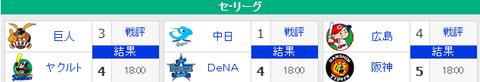 【8/17順位スレ】広=========-神=-横===//==巨====中==========ヤ