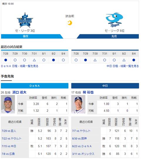 【実況・雑談】 8/5 中日vsDeNA(横浜)18:00開始