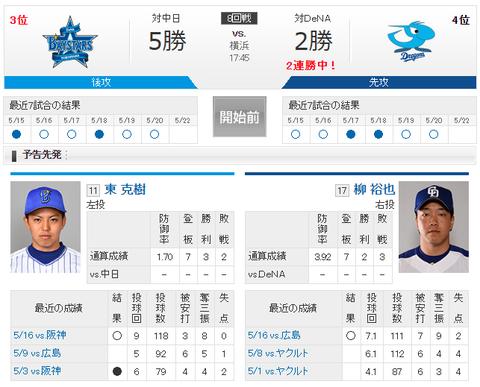 【実況・雑談】 5/23 中日 vs DeNA(横浜)【試合中止】