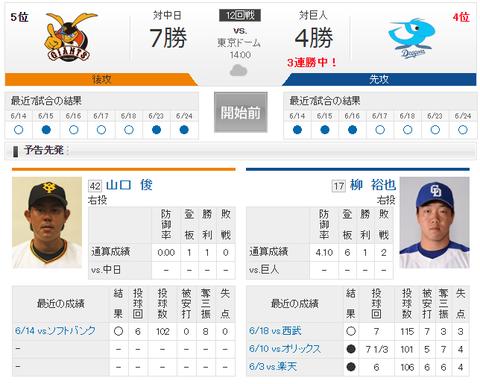 【実況・雑談用】 6/25 中日 vs 巨人(東京ドーム)14:00開始