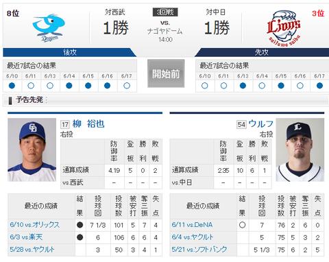【実況・雑談用】 6/18 中日 vs 西武(ナゴヤドーム)14:00開始