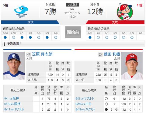 【実況・雑談用】 9/8 中日 vs 広島(ナゴヤドーム)18:00開始