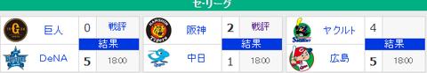 【4/19順位スレ】 広=横=神=//=ヤ=-巨中