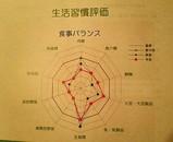 2008.3.5人間ドック1