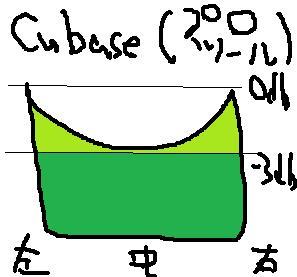 cube pan law
