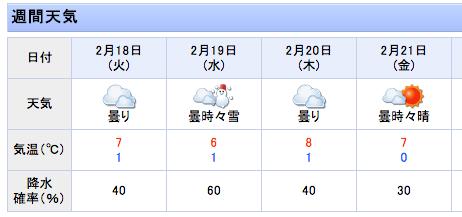 スクリーンショット 2014 02 16 22 15 11