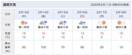 スクリーンショット 2020-02-11 08.41.48